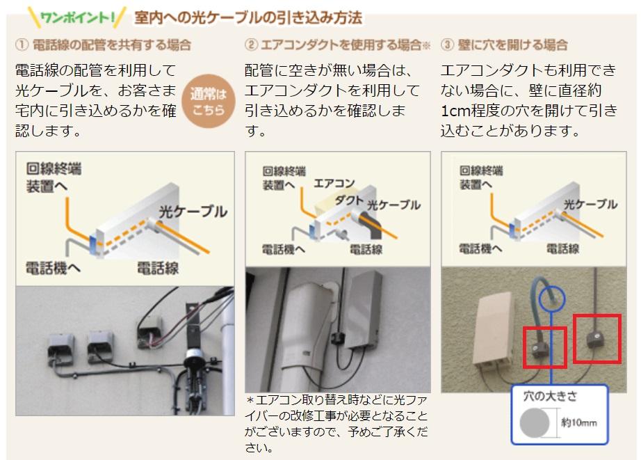 室内への光ファイバーケーブル引き込み方法(NURO光以外の場合)